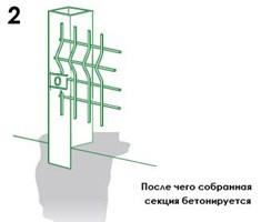 3-д заборы секционные бетонируются