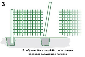 бетонирование столбика