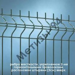Панельные системы ограждений Betafence металлические с ПВХ покрытием