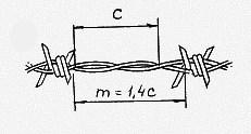 колючий дріт двохосновний, типу  Jova - схеми
