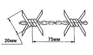 Колючий дріт одноосновний - схема