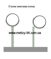 Схема монтажа егозы с использованием трубчатых кронштейнов