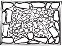 укладка камней в декоративный габион