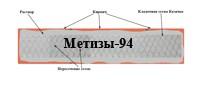 Схема укладки кладочной сетки Казачка