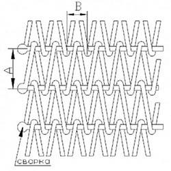 Спирально-стержневая плетеная транспортерная сетка