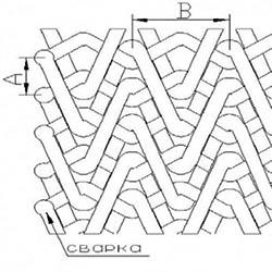 Спиральностержневая транспортерная сетка