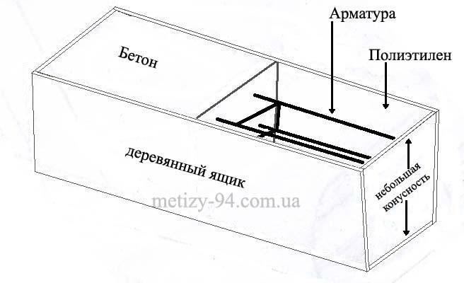 Опалубка для изготовления бетонных столбиков